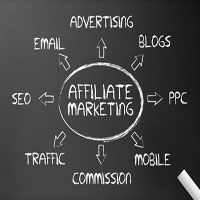 Affiliate Tracking Software image